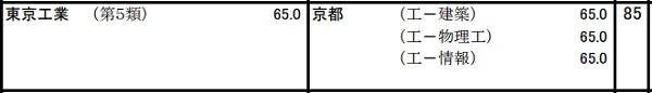 f:id:sekkachipapa:20170709101254j:plain