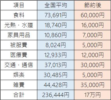 f:id:sekkachipapa:20170710164626p:plain