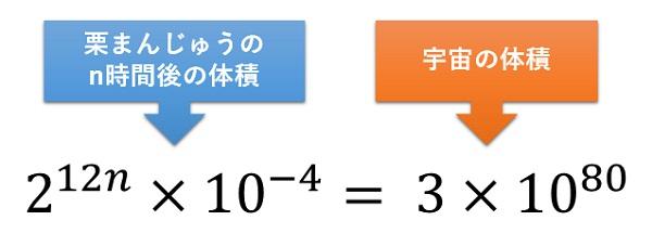f:id:sekkachipapa:20170804150108j:plain