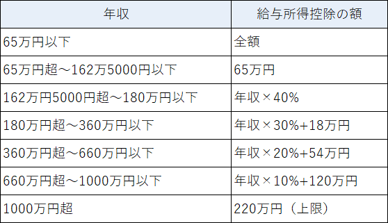 f:id:sekkachipapa:20170812102807p:plain
