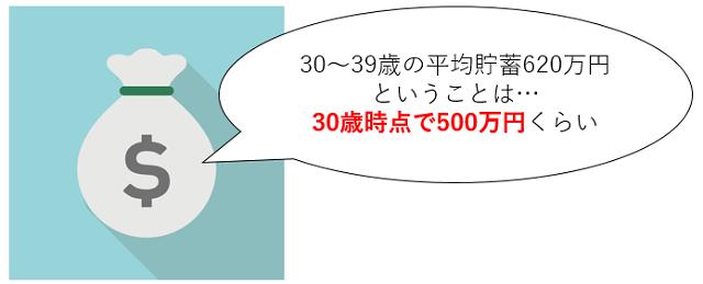 f:id:sekkachipapa:20170818153554p:plain