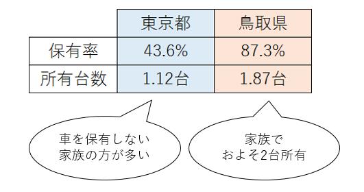 f:id:sekkachipapa:20170822080058p:plain