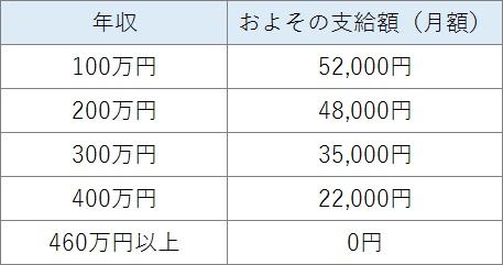 f:id:sekkachipapa:20170828160359j:plain