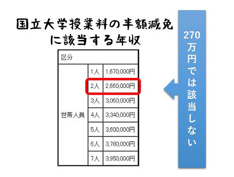 f:id:sekkachipapa:20171011215148p:plain