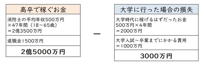 f:id:sekkachipapa:20181208135700p:plain