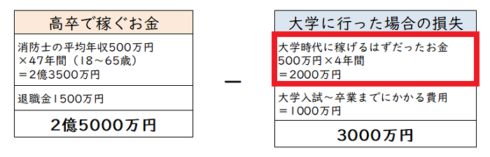 f:id:sekkachipapa:20181208151130p:plain